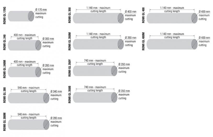 Capacity Romi GL Series