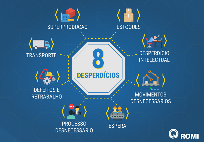 8desperdicios