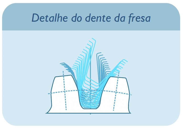 Detalhe do dente da fresa